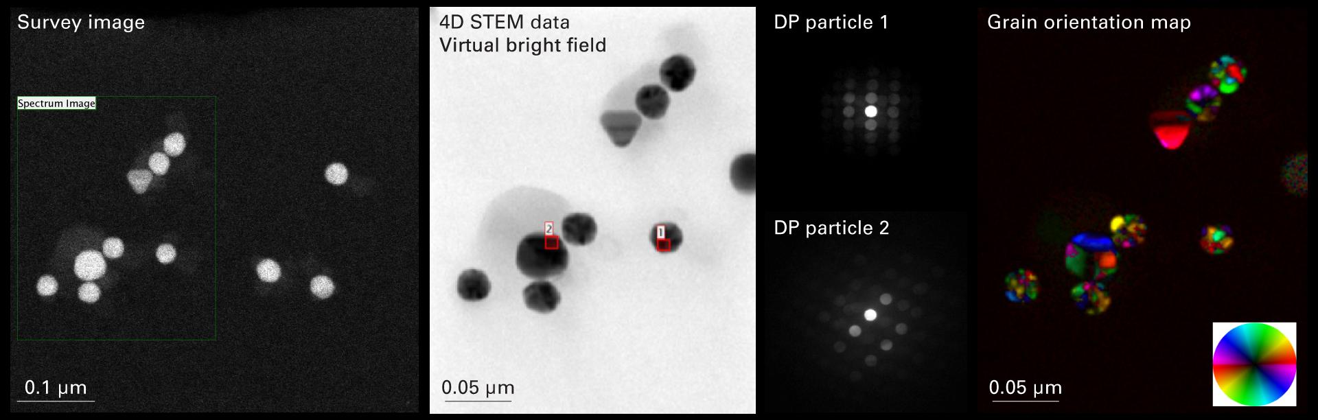 4D STEM diffraction data cube