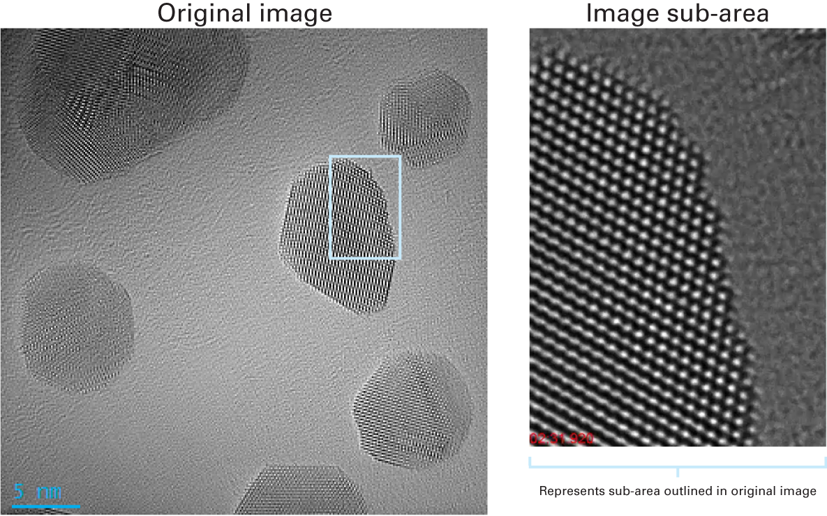Au nanocrystal reorientation