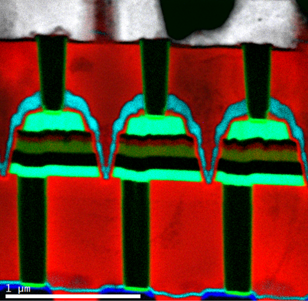 EELS color map of a magnetic device