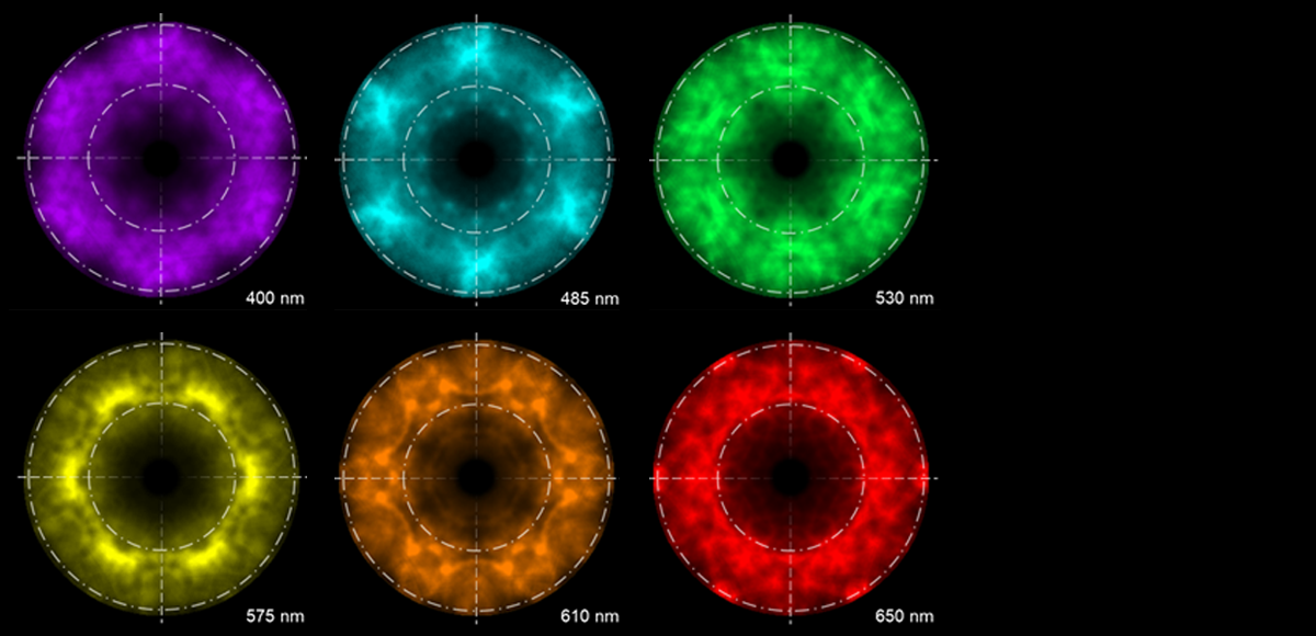 Monarc System - Emission pattern at all colors