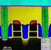 STEMPack Spectrum Imaging
