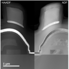 High-angle annular dark field (HAADF), annular dark field (ADF) plus bright and dark field (BF/DF) detectors