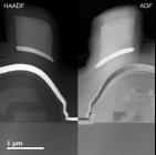 High-angle annular dark field (HAADF), annular dark field (ADF) plus bright and dark field (BF/DF) detectors