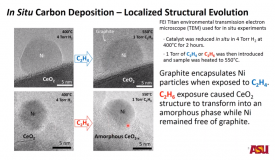 In Situ Electron Energy Loss Spectroscopy for Nanoscale Characterization of Materials Webinar