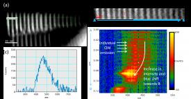 Cathodoluminescence analysis on GaN/AlN nanowires
