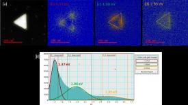 Cathodoluminescence analysis of plasmonic nanoparticles