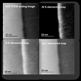 Fast atomic EELS analysis across the GaN/AlGaN interface