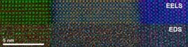 SrTiO3/LaFeO3/LaCuOx interfaces