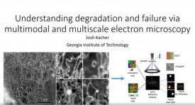 通过多尺度、多模式电子显微术研究变形与失效机制
