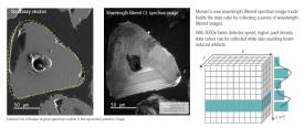 Monarc CL Detector: Wavelength Spectrum Imaging