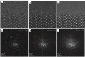 Zeolite beta low dose image series