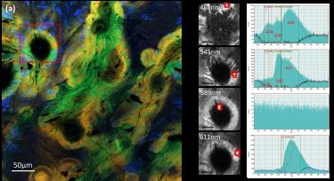Cathodoluminescence spectrum imaging of polycrystalline diamond