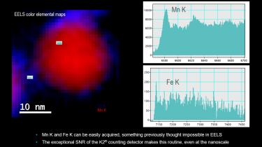 利用GIF Quantum K2系统,对非常高能量的吸收边进行面分布表征