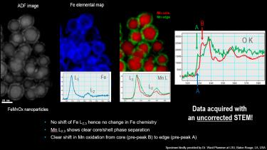 GIF Quantum K2 系统带来信噪比与分辨率的提升