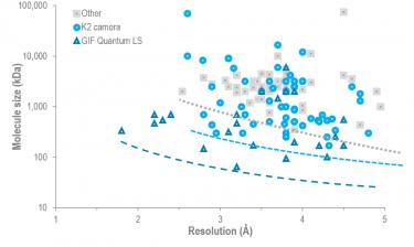 EF Graph_May 2017