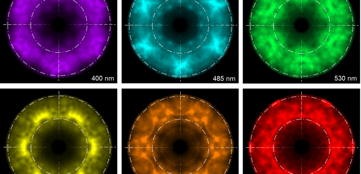 Emission pattern at all colors